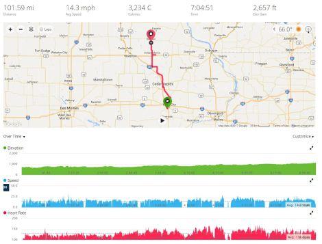 Weekend Ride 6.10.17 - Part 1