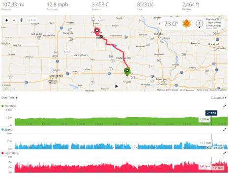 Weekend ride 6.11.17